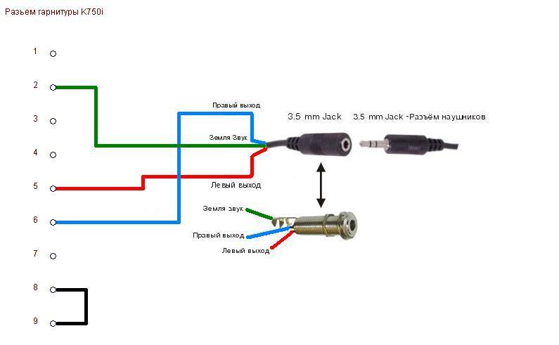 Схема наушника 3 5 мм